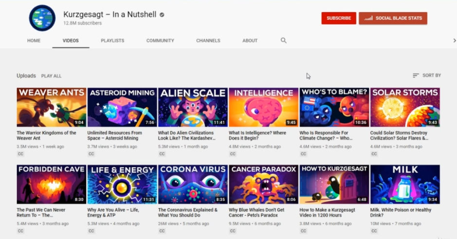 KURZGESAGT – IN A NUTSHELL -How to start a YouTube channel successful without showing Your F