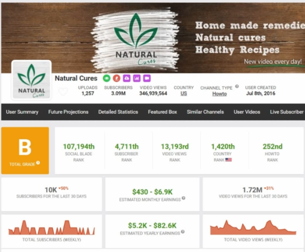 PHOTO OF SOCIAL BLADE OF NATURAL CURES CHANNEL