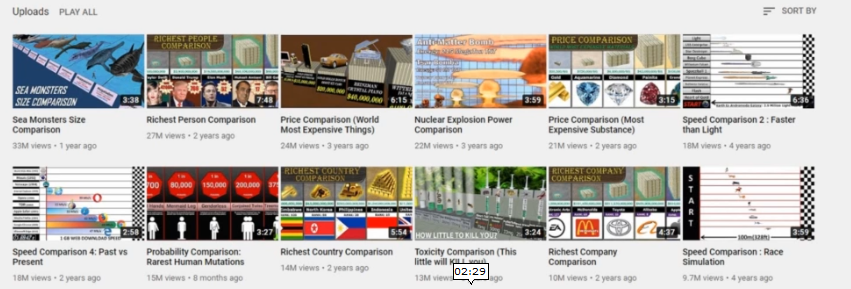 PHOTO OF Reigarw comparisons CHANNEL