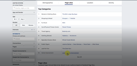 PAGES RELATED TO FITNESS AND WELLNESS: FACEBOOK ADS MARKETING