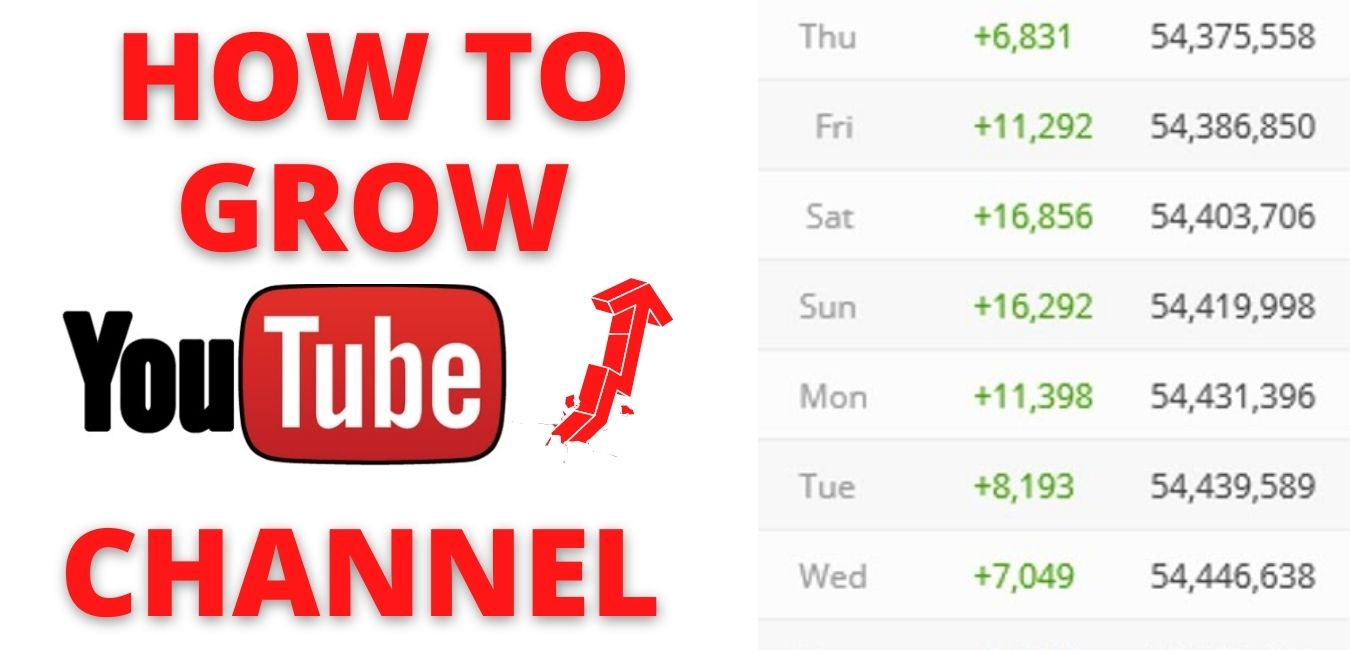 How to Grow YouTube Channel- Do these Simple Steps