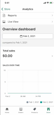 PHOTO OF 2nd FEBRUARY WITH 0 SHOPIFY SALES